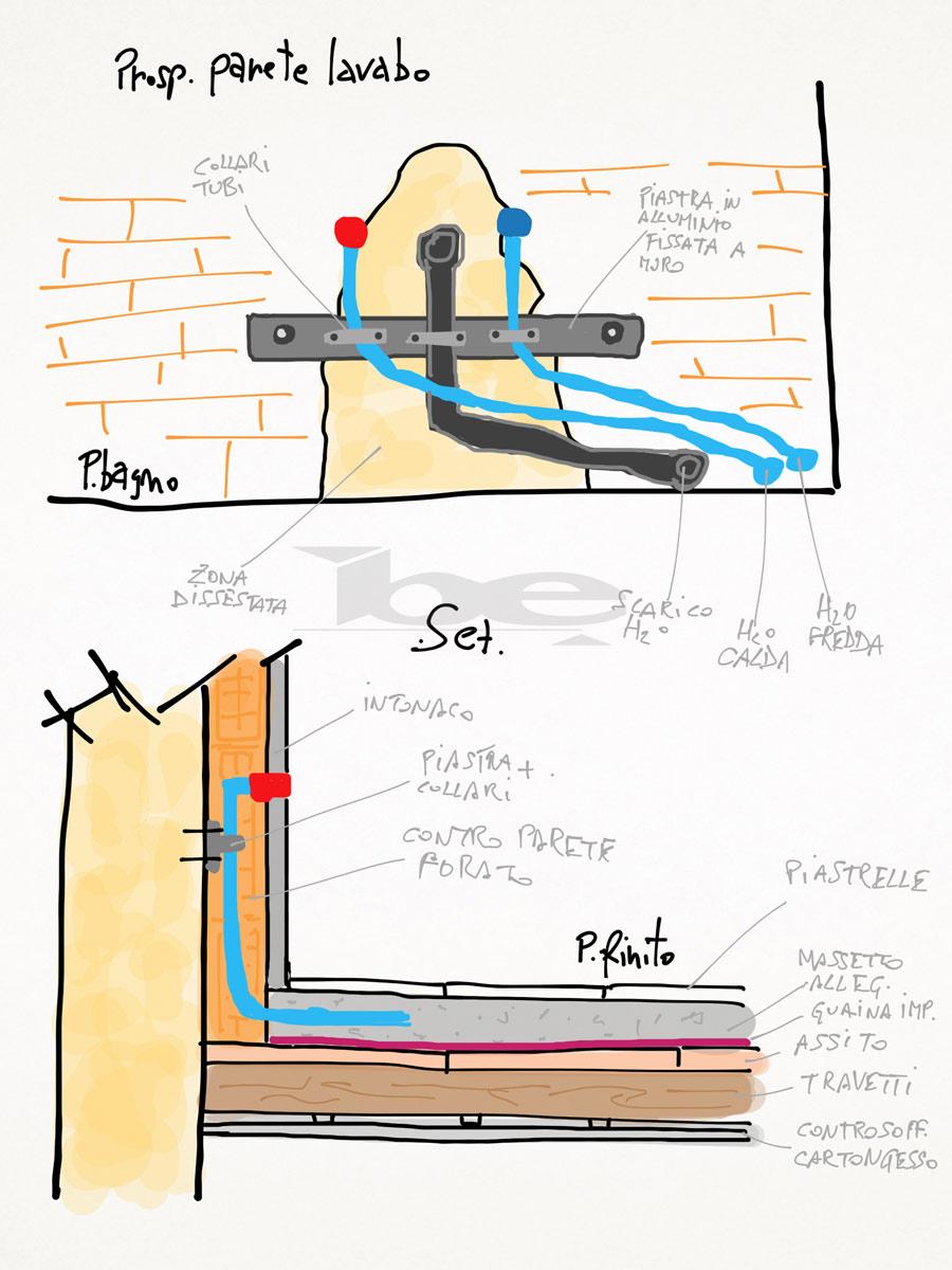 Sketch – Graphic